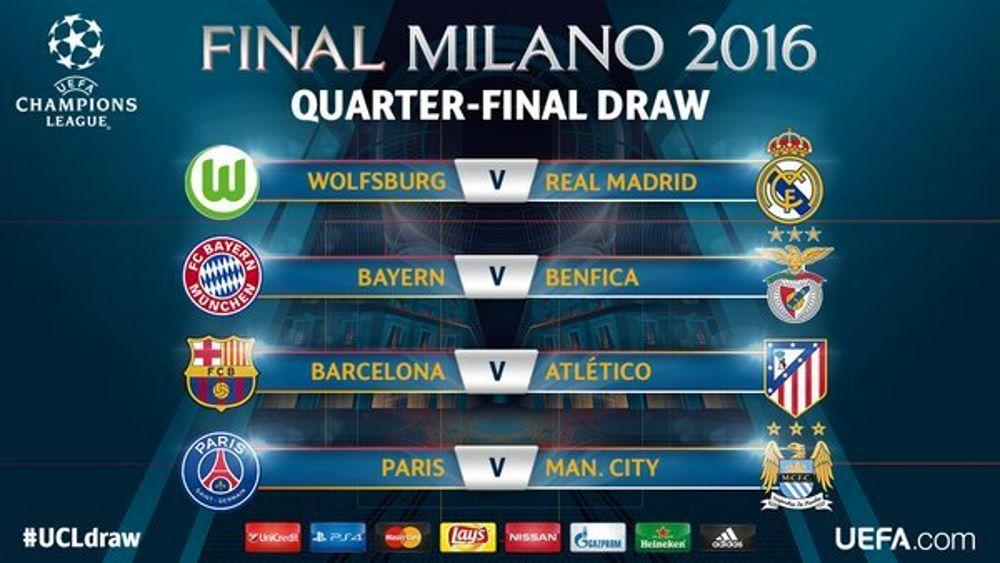 Calendario Quarti Di Finale Champions League.Champions League 2016 Calendario Quarti Di Finale